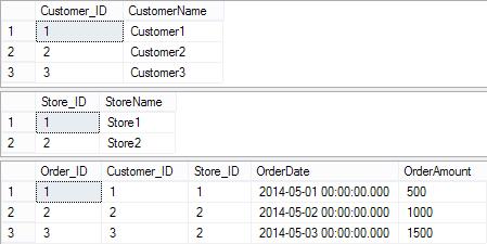 Disabling-Contraints-Sample-Data