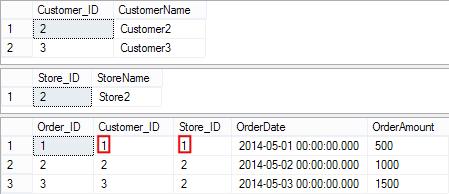 Foreign-Keys-Data-After-Delete