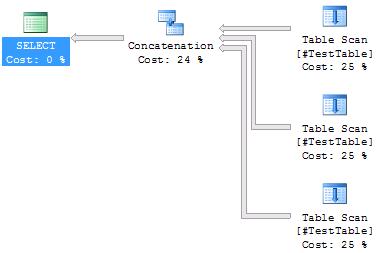MultipleCTE_ExxecutionPlan1