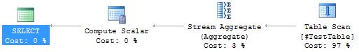MultipleCTE_ExxecutionPlan6
